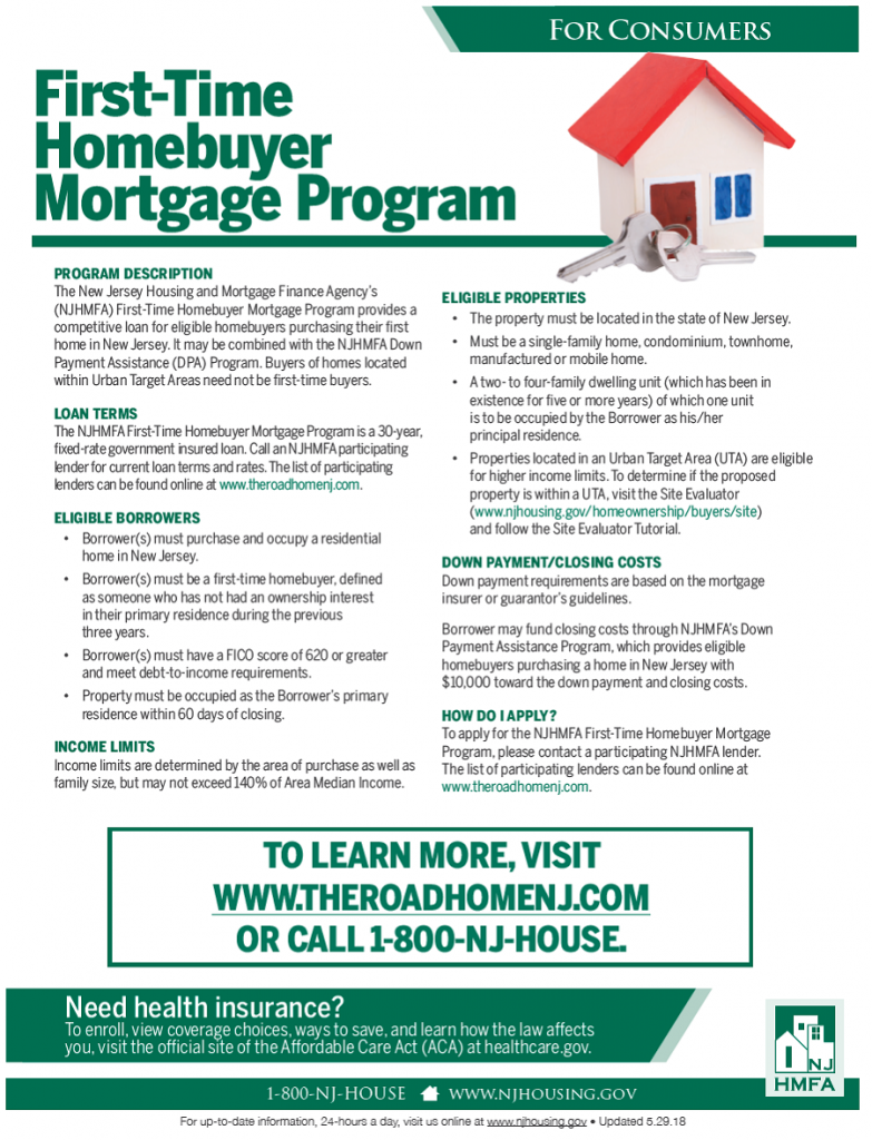 NJHMFA- First-Time Home Buyer Program – Core Association of Realtors